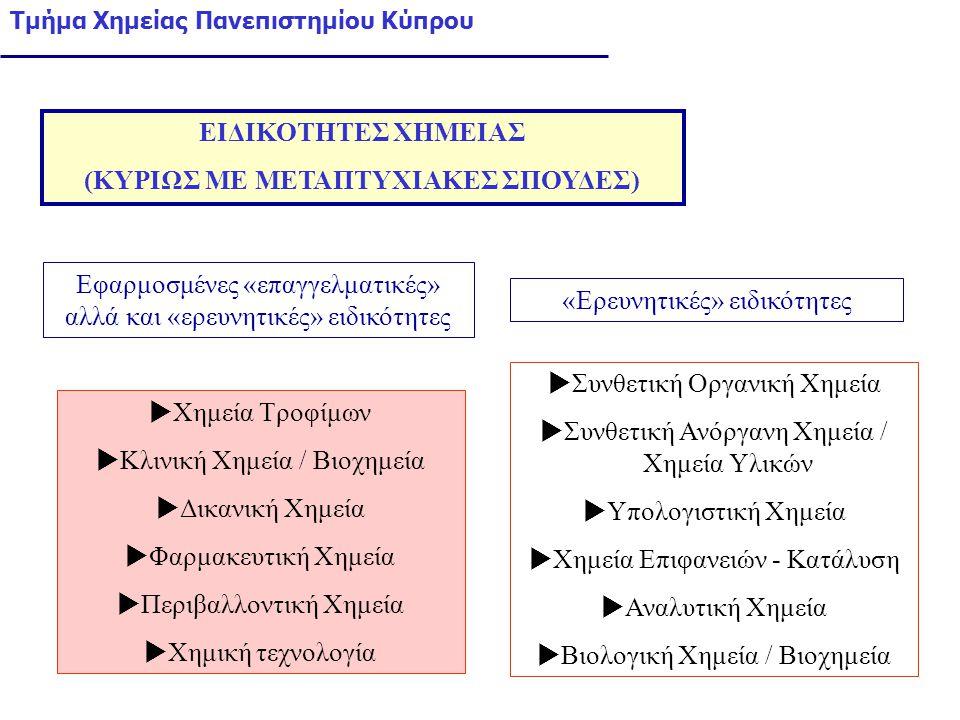 ΕΙΔΙΚΟΤΗΤΕΣ ΧΗΜΕΙΑΣ (ΚΥΡΙΩΣ ΜΕ ΜΕΤΑΠΤΥΧΙΑΚΕΣ ΣΠΟΥΔΕΣ)  Χημεία Τροφίμων  Κλινική Χημεία / Βιοχημεία  Δικανική Χημεία  Φαρμακευτική Χημεία  Περιβαλλοντική Χημεία  Χημική τεχνολογία Εφαρμοσμένες «επαγγελματικές» αλλά και «ερευνητικές» ειδικότητες «Ερευνητικές» ειδικότητες  Συνθετική Οργανική Χημεία  Συνθετική Ανόργανη Χημεία / Χημεία Υλικών  Υπολογιστική Χημεία  Χημεία Επιφανειών - Κατάλυση  Αναλυτική Χημεία  Βιολογική Χημεία / Βιοχημεία