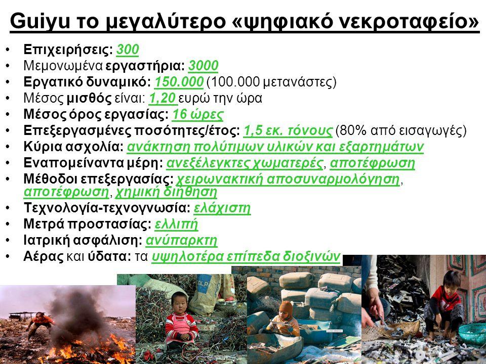 Guiyu το μεγαλύτερο «ψηφιακό νεκροταφείο» •Επιχειρήσεις: 300 •Μεμονωμένα εργαστήρια: 3000 •Εργατικό δυναμικό: 150.000 (100.000 μετανάστες) •Μέσος μισθ