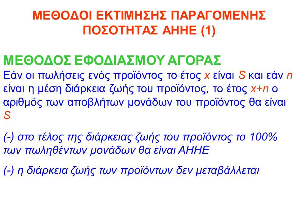 ΜΕΘΟΔΟΙ ΕΚΤΙΜΗΣΗΣ ΠΑΡΑΓΟΜΕΝΗΣ ΠΟΣΟΤΗΤΑΣ ΑΗΗΕ (1) ΜΕΘΟΔΟΣ ΕΦΟΔΙΑΣΜΟΥ ΑΓΟΡΑΣ Εάν οι πωλήσεις ενός προϊόντος το έτος x είναι S και εάν n είναι η μέση διά