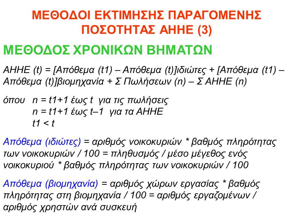 ΜΕΘΟΔΟΙ ΕΚΤΙΜΗΣΗΣ ΠΑΡΑΓΟΜΕΝΗΣ ΠΟΣΟΤΗΤΑΣ ΑΗΗΕ (3) ΜΕΘΟΔΟΣ ΧΡΟΝΙΚΩΝ ΒΗΜΑΤΩΝ ΑΗΗΕ (t) = [Απόθεμα (t1) – Απόθεμα (t)]ιδιώτες + [Απόθεμα (t1) – Απόθεμα (t)