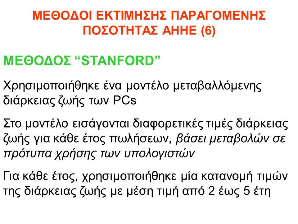 """ΜΕΘΟΔΟΙ ΕΚΤΙΜΗΣΗΣ ΠΑΡΑΓΟΜΕΝΗΣ ΠΟΣΟΤΗΤΑΣ ΑΗΗΕ (6) ΜΕΘΟΔΟΣ """"STANFORD"""" Χρησιμοποιήθηκε ένα μοντέλο μεταβαλλόμενης διάρκειας ζωής των PCs Στο μοντέλο εισά"""
