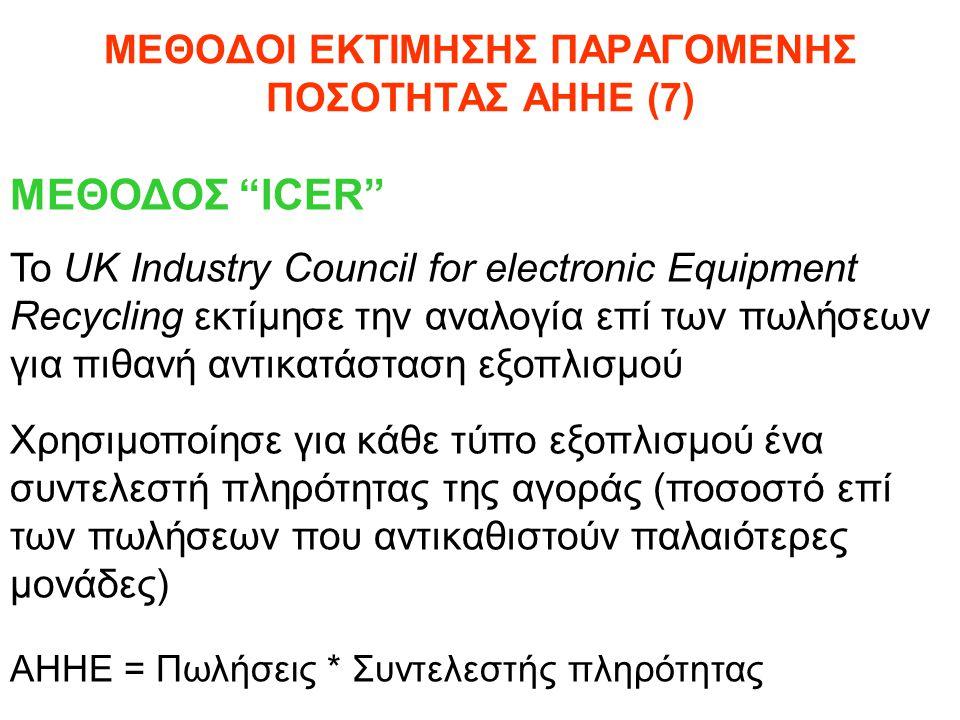 """ΜΕΘΟΔΟΙ ΕΚΤΙΜΗΣΗΣ ΠΑΡΑΓΟΜΕΝΗΣ ΠΟΣΟΤΗΤΑΣ ΑΗΗΕ (7) ΜΕΘΟΔΟΣ """"ICER"""" Το UK Industry Council for electronic Equipment Recycling εκτίμησε την αναλογία επί τω"""