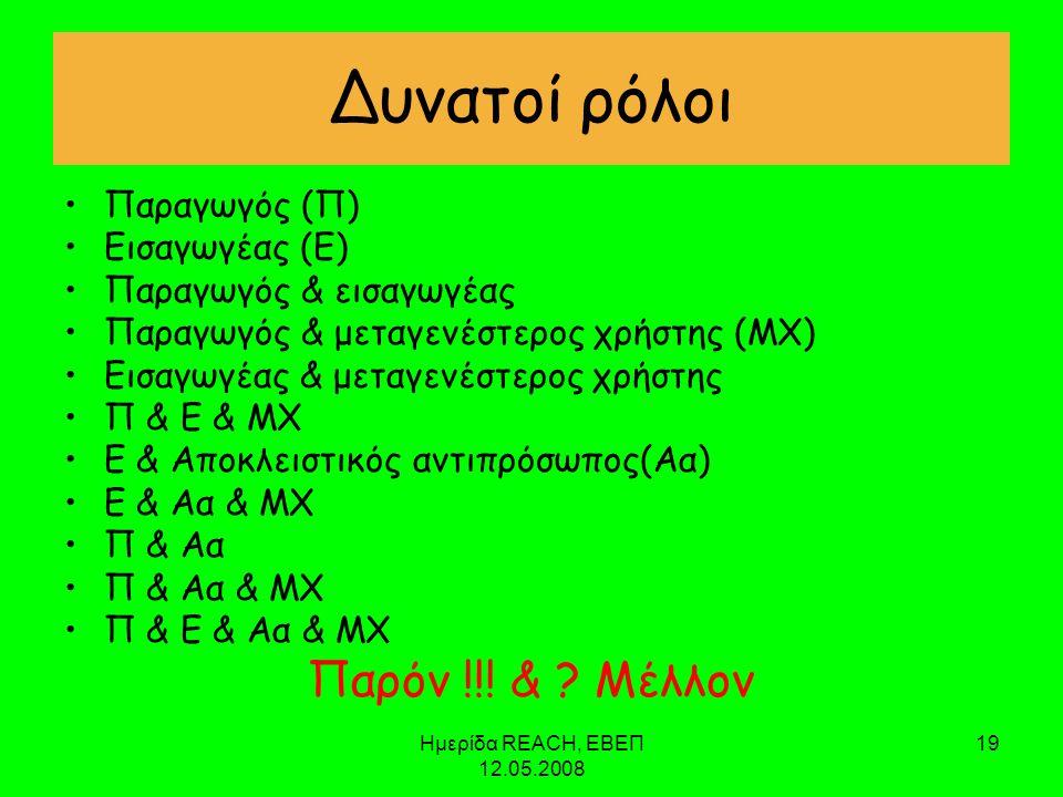 Ημερίδα REACH, ΕΒΕΠ 12.05.2008 19 Δυνατοί ρόλοι •Παραγωγός (Π) •Εισαγωγέας (Ε) •Παραγωγός & εισαγωγέας •Παραγωγός & μεταγενέστερος χρήστης (ΜΧ) •Εισαγωγέας & μεταγενέστερος χρήστης •Π & Ε & ΜΧ •Ε & Αποκλειστικός αντιπρόσωπος(Αα) •Ε & Αα & ΜΧ •Π & Αα •Π & Αα & ΜΧ •Π & Ε & Αα & ΜΧ Παρόν !!.