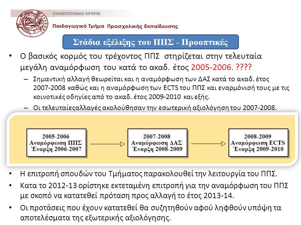 • Ο βασικός κορμός του τρέχοντος ΠΠΣ στηρίζεται στην τελευταία μεγάλη αναμόρφωση του κατά το ακαδ. έτος 2005-2006. ???? – Σημαντική αλλαγή θεωρείται κ