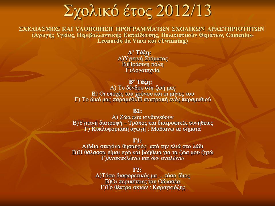 Σχολικό έτος 2012/13 ΣΧΕΔΙΑΣΜΟΣ ΚΑΙ ΥΛΟΠΟΙΗΣΗ ΠΡΟΓΡΑΜΜΑΤΩΝ ΣΧΟΛΙΚΩΝ ΔΡΑΣΤΗΡΙΟΤΗΤΩΝ (Αγωγής Υγείας, Περιβαλλοντικής Εκπαίδευσης, Πολιτιστικών Θεμάτων, Comenius- Leonardo da Vinci και eTwinning) A' Τάξη: Α)Υγιεινή Στόματος Β)Πράσινη πόλη Γ)Λογοτεχνία Β' Τάξη: Α) Το δένδρο στη ζωή μας Β) Οι εποχές του χρόνου και οι μήνες του Γ) Το δικό μας παραμύθι/Η ανατροπή ενός παραμυθιού Β2: Α) Ζώα που κινδυνεύουν Β)Υγιεινή διατροφή – Τρόπος και διατροφικές συνήθειες Γ) Κυκλοφοριακή αγωγή : Μαθαίνω τα σήματα Γ1: Α)Μια σταγόνα θησαυρός: από την ελιά στο λάδι Β)Η θάλασσα είμαι εγώ και βοήθεια για τα ζώα μου ζητώ Γ)Ανακυκλώνω και δεν αναλώνω Γ2: Α)Τόσο διαφορετικός μα …τόσο ίδιος Β)Οι περιπέτειες του Οδυσσέα Γ)Το θέατρο σκιών : Καραγκιόζης ΣΧΕΔΙΑΣΜΟΣ ΚΑΙ ΥΛΟΠΟΙΗΣΗ ΠΡΟΓΡΑΜΜΑΤΩΝ ΣΧΟΛΙΚΩΝ ΔΡΑΣΤΗΡΙΟΤΗΤΩΝ (Αγωγής Υγείας, Περιβαλλοντικής Εκπαίδευσης, Πολιτιστικών Θεμάτων, Comenius- Leonardo da Vinci και eTwinning) A' Τάξη: Α)Υγιεινή Στόματος Β)Πράσινη πόλη Γ)Λογοτεχνία Β' Τάξη: Α) Το δένδρο στη ζωή μας Β) Οι εποχές του χρόνου και οι μήνες του Γ) Το δικό μας παραμύθι/Η ανατροπή ενός παραμυθιού Β2: Α) Ζώα που κινδυνεύουν Β)Υγιεινή διατροφή – Τρόπος και διατροφικές συνήθειες Γ) Κυκλοφοριακή αγωγή : Μαθαίνω τα σήματα Γ1: Α)Μια σταγόνα θησαυρός: από την ελιά στο λάδι Β)Η θάλασσα είμαι εγώ και βοήθεια για τα ζώα μου ζητώ Γ)Ανακυκλώνω και δεν αναλώνω Γ2: Α)Τόσο διαφορετικός μα …τόσο ίδιος Β)Οι περιπέτειες του Οδυσσέα Γ)Το θέατρο σκιών : Καραγκιόζης