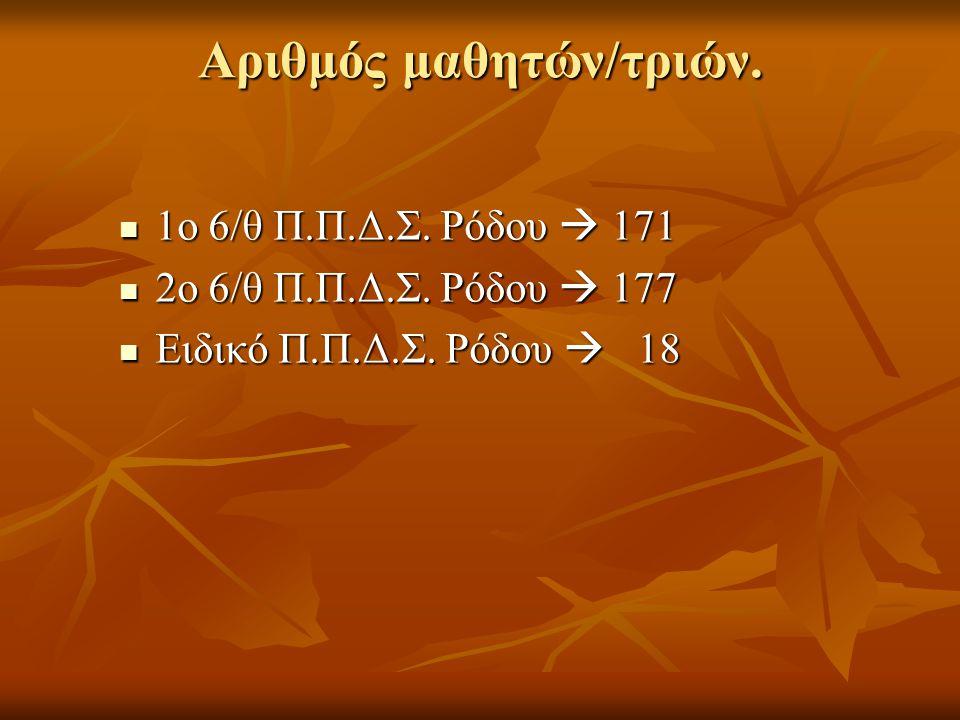 Αριθμός μαθητών/τριών.  1ο 6/θ Π.Π.Δ.Σ. Ρόδου  171  2ο 6/θ Π.Π.Δ.Σ.