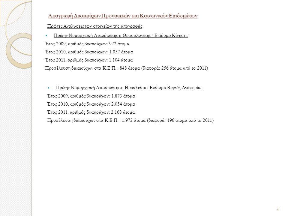 Απογραφή Δικαιούχων Προνοιακών και Κοινωνικών Επιδομάτων Πρώτες Αναλύσεις των στοιχείων της απογραφής  Πρώην Νομαρχιακή Αυτοδιοίκηση Θεσσαλονίκης / Επίδομα Κίνησης Έτος 2009, αριθμός δικαιούχων: 972 άτομα Έτος 2010, αριθμός δικαιούχων: 1.057 άτομα Έτος 2011, αριθμός δικαιούχων: 1.104 άτομα Προσέλευση δικαιούχων στα Κ.Ε.Π.