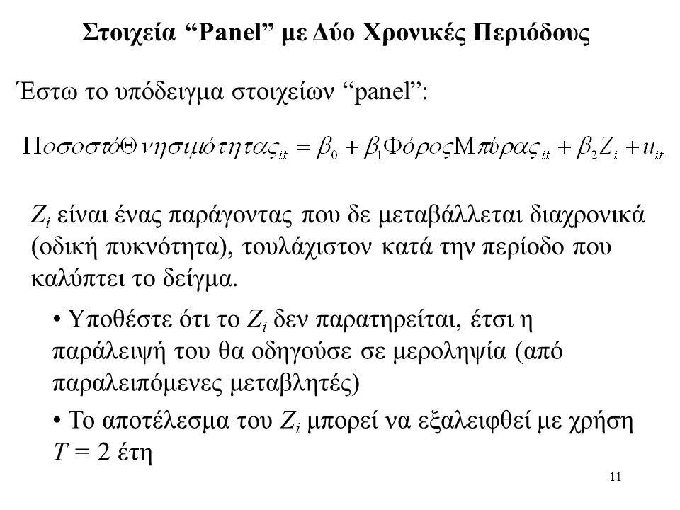 """11 Στοιχεία """"Panel"""" με Δύο Χρονικές Περιόδους Έστω το υπόδειγμα στοιχείων """"panel"""": Ζ i είναι ένας παράγοντας που δε μεταβάλλεται διαχρονικά (οδική πυκ"""