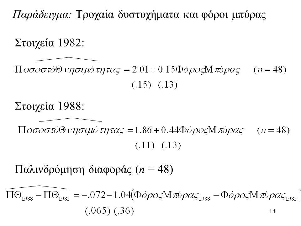 14 Παράδειγμα: Τροχαία δυστυχήματα και φόροι μπύρας Στοιχεία 1982: Στοιχεία 1988: Παλινδρόμηση διαφοράς (n = 48)