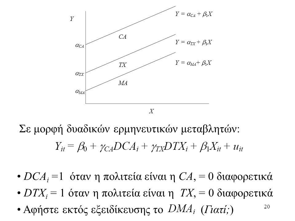 20 Σε μορφή δυαδικών ερμηνευτικών μεταβλητών: • DCA i =1 όταν η πολιτεία είναι η CA, = 0 διαφορετικά • DTX i = 1 όταν η πολιτεία είναι η TX, = 0 διαφο