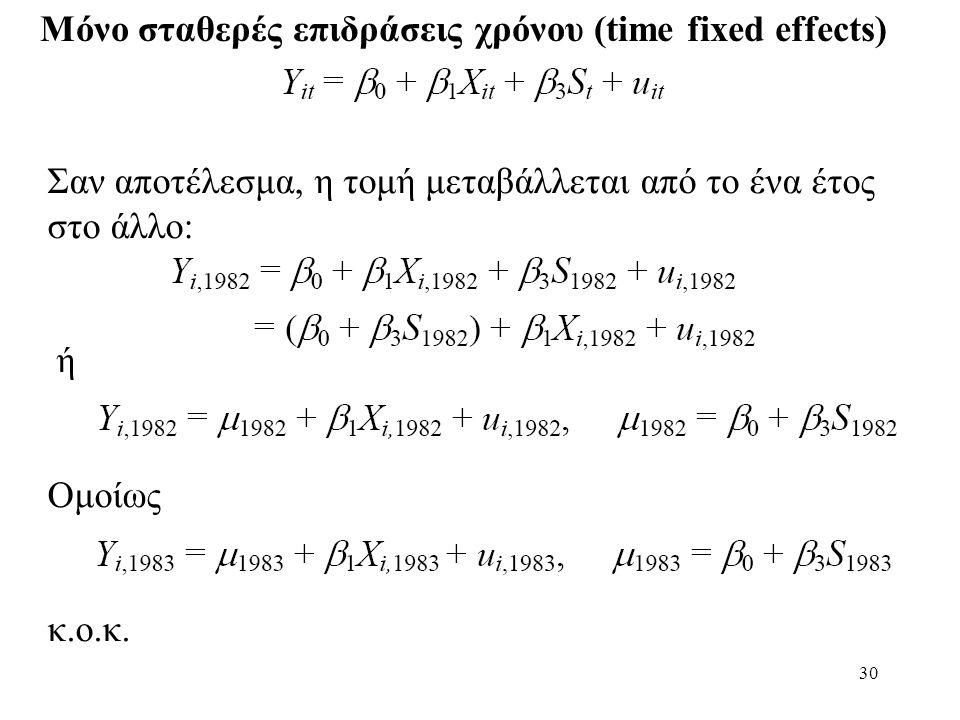 30 Μόνο σταθερές επιδράσεις χρόνου (time fixed effects) Σαν αποτέλεσμα, η τομή μεταβάλλεται από το ένα έτος στο άλλο: ή Ομοίως κ.ο.κ.