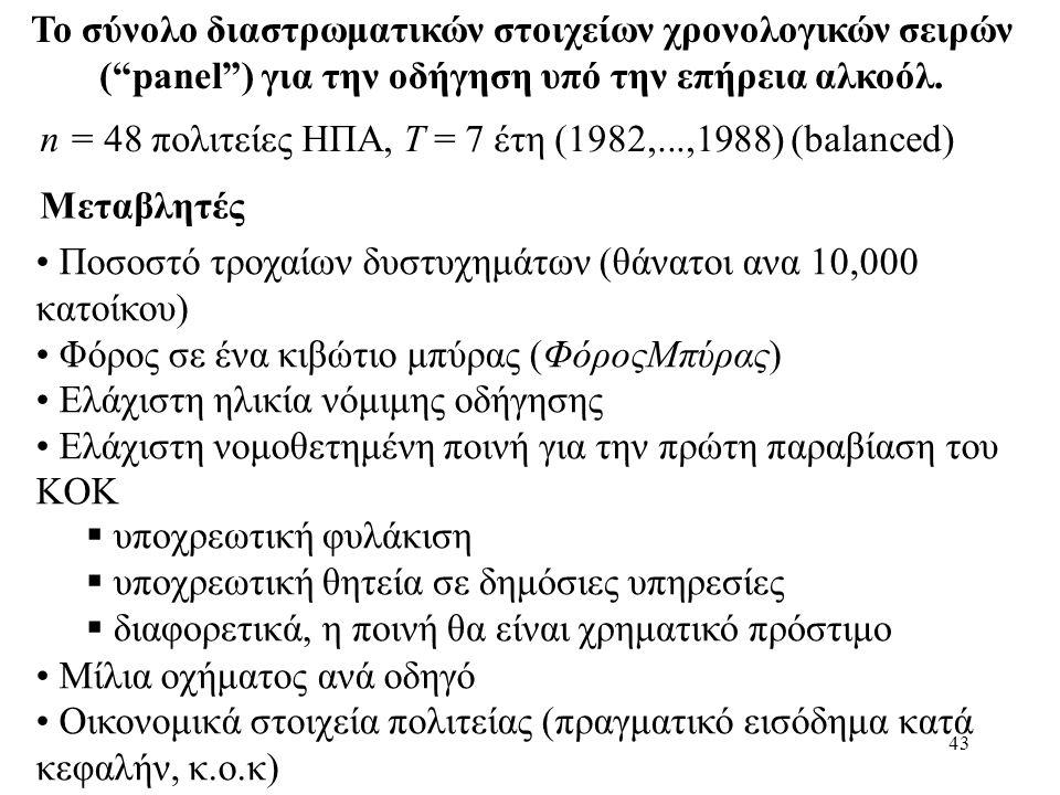 """43 Το σύνολο διαστρωματικών στοιχείων χρονολογικών σειρών (""""panel"""") για την οδήγηση υπό την επήρεια αλκοόλ. n = 48 πολιτείες ΗΠΑ, Τ = 7 έτη (1982,...,"""