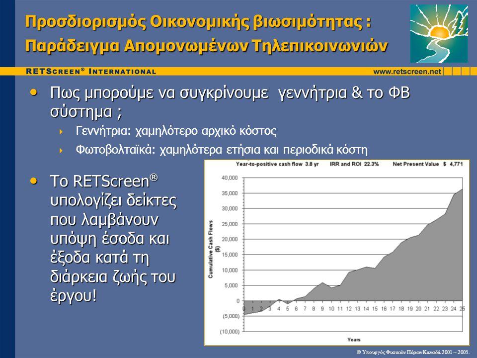 Υπολογισμοί Χρηματορροών: Τι κάνει το RETScreen ® ; Ετήσιες Χρηματορροές -100 -80 -60 -40 -20 0 20 40 012345678910 Έτος Χιλιάδες $ Έσοδα Εξοικονόμηση Καυσίμου Εξοικονόμηση Σ&Λ Περιοδικές Εξοικονομήσεις Κίνητρα Πιστώσεις Παραγωγής Πιστώσεις ΑΤΘ Έξοδα Επένδυση Μετοχών Πληρωμές Ετήσιου Χρέους Πληρωμές Σ&Λ Περιοδικά Κόστη Δείκτες Καθαρή Παρούσα Αξία Απλή Αποπληρωμή ΙRR Κάλυψη δανειακών υποχρεώσεωνΚλπ.