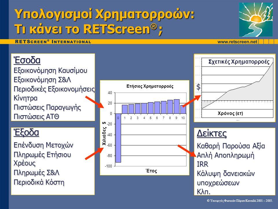 Ανάλυση Κινδύνου : Προσομοίωση Monte Carlo • Το RETScreen ® υπολογίζει την κατανομή συχνότητας των οικονομικών δεικτών (ΕΣΑ, ΚΠΑ, έτος-προς-θετική χρηματορροή) υπολογίζοντας τιμές για 500 συνδυασμούς παραμέτρων  Οι παράμετροι ποικίλλουν τυχαία σύμφωνα με την αβεβαιότητα οριζόμενη από το χρήστη © Υπουργός Φυσικών Πόρων Καναδά 2001 – 2005.