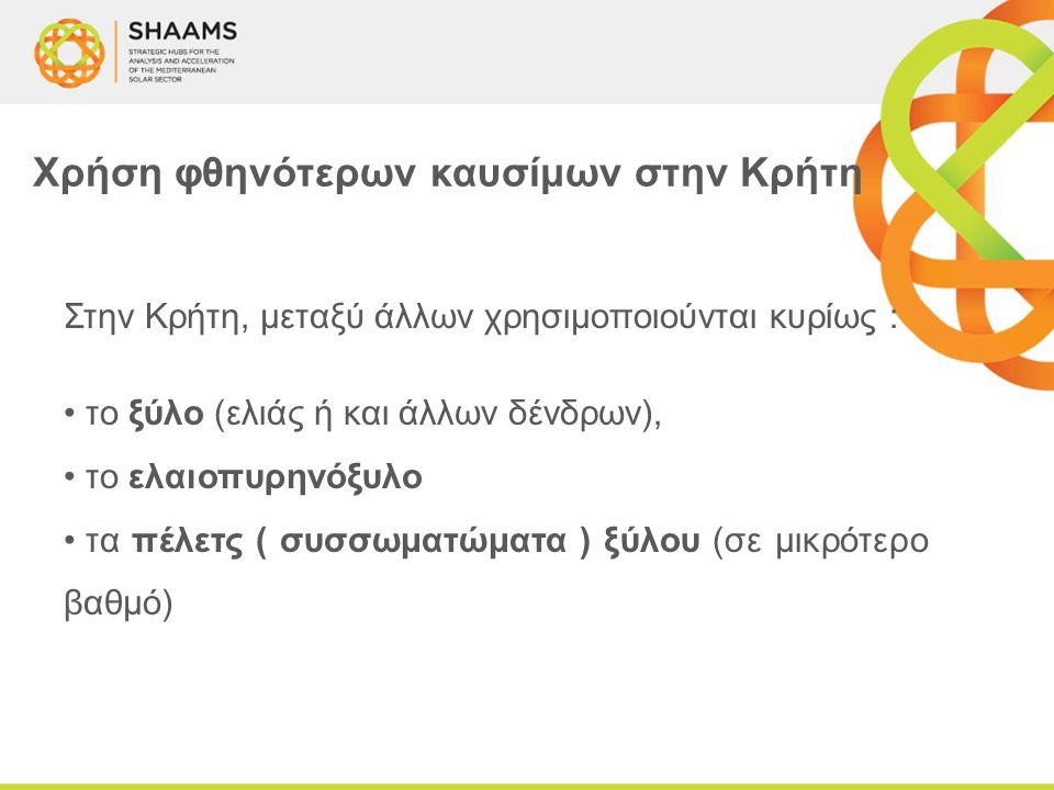 Στην Κρήτη, μεταξύ άλλων χρησιμοποιούνται κυρίως : • το ξύλο (ελιάς ή και άλλων δένδρων), • το ελαιοπυρηνόξυλο • τα πέλετς ( συσσωματώματα ) ξύλου (σε