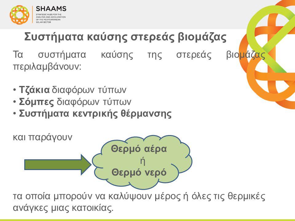 Τα συστήματα καύσης της στερεάς βιομάζας περιλαμβάνουν: • Τζάκια διαφόρων τύπων • Σόμπες διαφόρων τύπων • Συστήματα κεντρικής θέρμανσης και παράγουν Θ