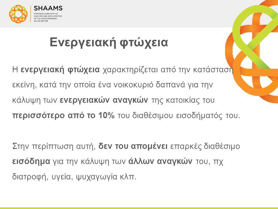 Έστω ένα νοικοκυριό στην Κρήτη που δαπανά στην κατοικία του: - 4.000 KWH/έτος ηλεκτρικής ενέργειας - 700 lt πετρελαίου/ έτος για θέρμανση.