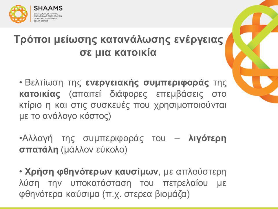 ENΕΡΓΕΙΑΚΟ ΤΖΑΚΙ