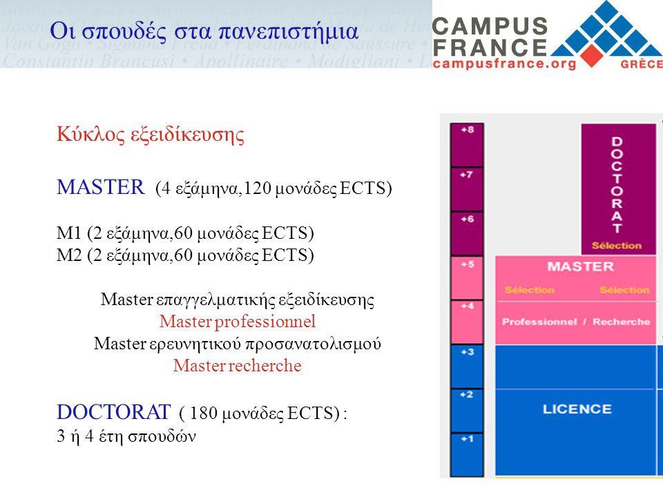 Κύκλος εξειδίκευσης MASTER (4 εξάμηνα,120 μονάδες ECTS) M1 (2 εξάμηνα,60 μονάδες ECTS) M2 (2 εξάμηνα,60 μονάδες ECTS) Master επαγγελματικής εξειδίκευσ