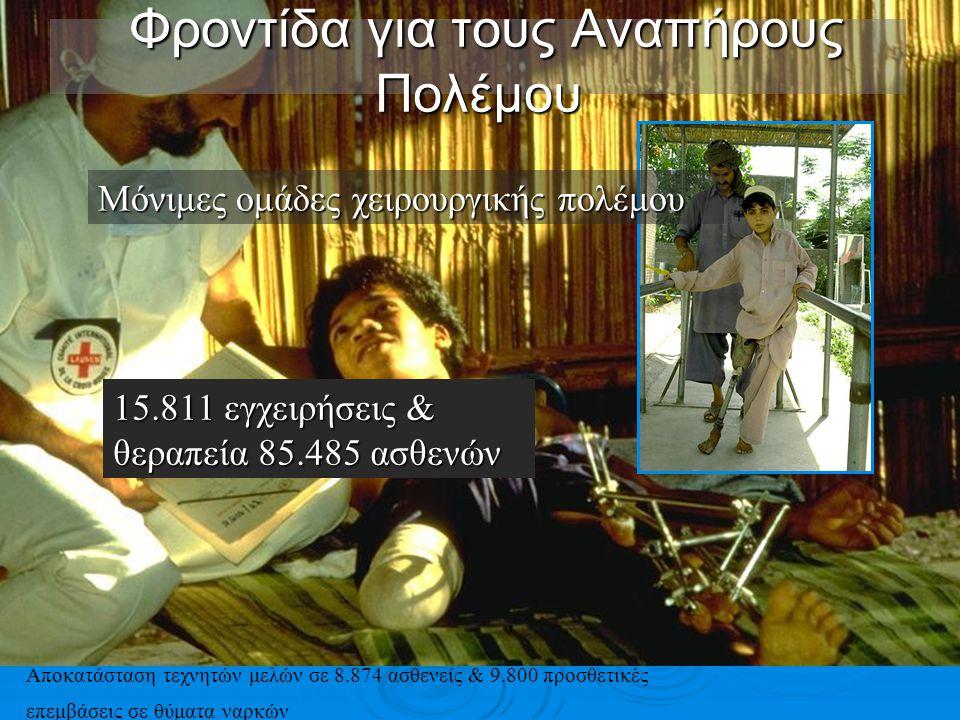 Φροντίδα για τους Αναπήρους Πολέμου Φροντίδα για τους Αναπήρους Πολέμου Μόνιμες ομάδες χειρουργικής πολέμου 15.811 εγχειρήσεις & θεραπεία 85.485 ασθεν