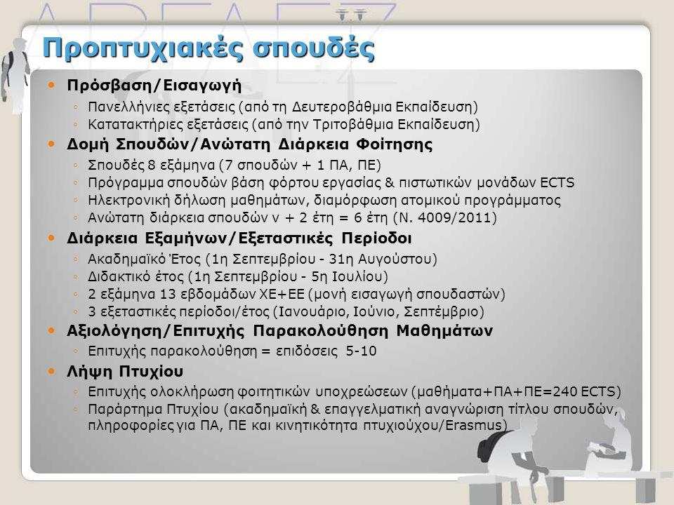 Μηχανογραφικό Κωδικός: 625 Βάση 2013: 12.462 Χωρίς επιμέρους κατεύθυνση Τμήμα Ιατρικών Εργαστηρίων Αντικείμενο σπουδών: απόκτηση σύγχρονων τεχνολογικών γνώσεων σε θέματα εργαστηριακών αναλύσεων και διαγνωστικών μεθόδων.