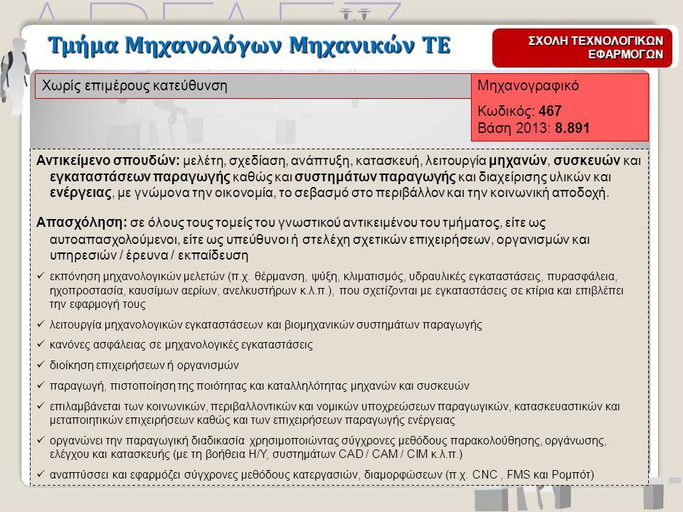 Μηχανογραφικό Κωδικός: 467 Βάση 2013: 8.891 Χωρίς επιμέρους κατεύθυνση Τμήμα Μηχανολόγων Μηχανικών ΤΕ ΣΧΟΛΗ ΤΕΧΝΟΛΟΓΙΚΩΝ ΕΦΑΡΜΟΓΩΝ Αντικείμενο σπουδών