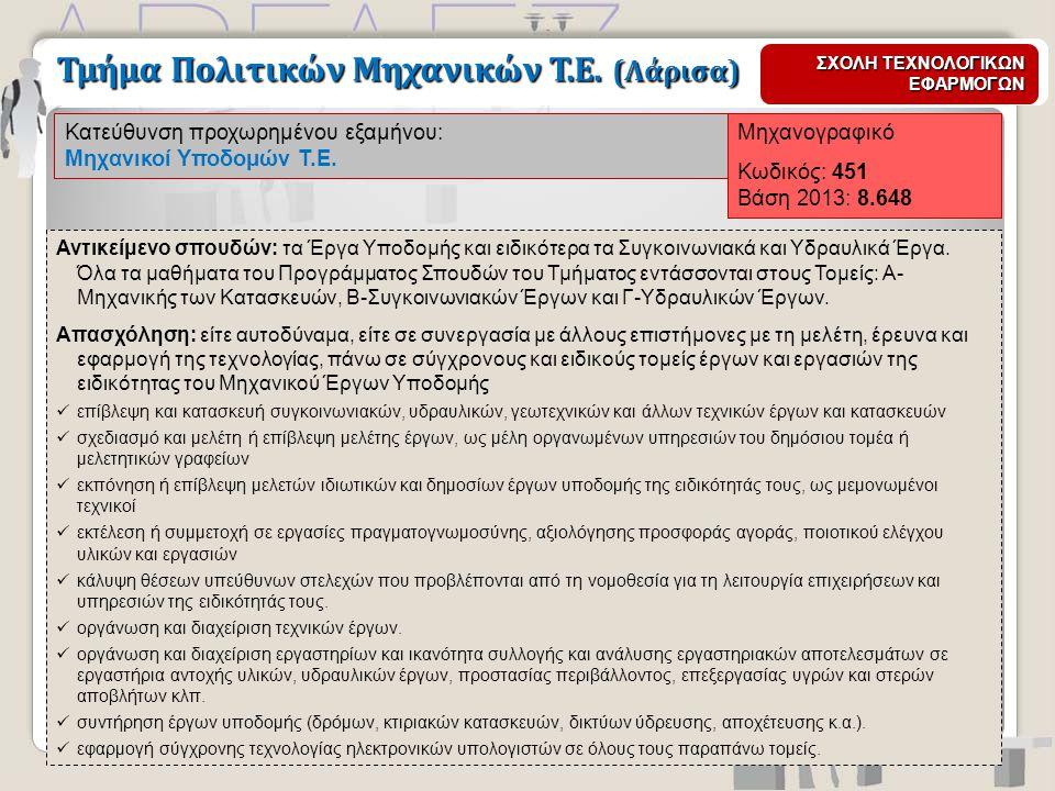Μηχανογραφικό Κωδικός: 451 Βάση 2013: 8.648 Κατεύθυνση προχωρημένου εξαμήνου: Μηχανικοί Υποδομών Τ.Ε. Τμήμα Πολιτικών Μηχανικών Τ.Ε. (Λάρισα) ΣΧΟΛΗ ΤΕ