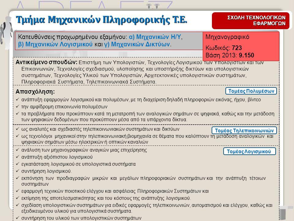 Μηχανογραφικό Κωδικός: Βάση 2013: Χωρίς επιμέρους κατεύθυνση Τμήμα Διατροφής & Διαιτολογίας (Καρδίτσα) Αντικείμενο Σπουδών: Απασχόληση: ΣΧΟΛΗ ΤΕΧΝΟΛΟΓΙΑΣ ΓΕΩΠΟΝΙΑΣ & ΤΕΧΝΟΛΟΓΙΑΣ ΤΡΟΦΙΜΩΝ & ΔΙΑΤΡΟΦΗΣ