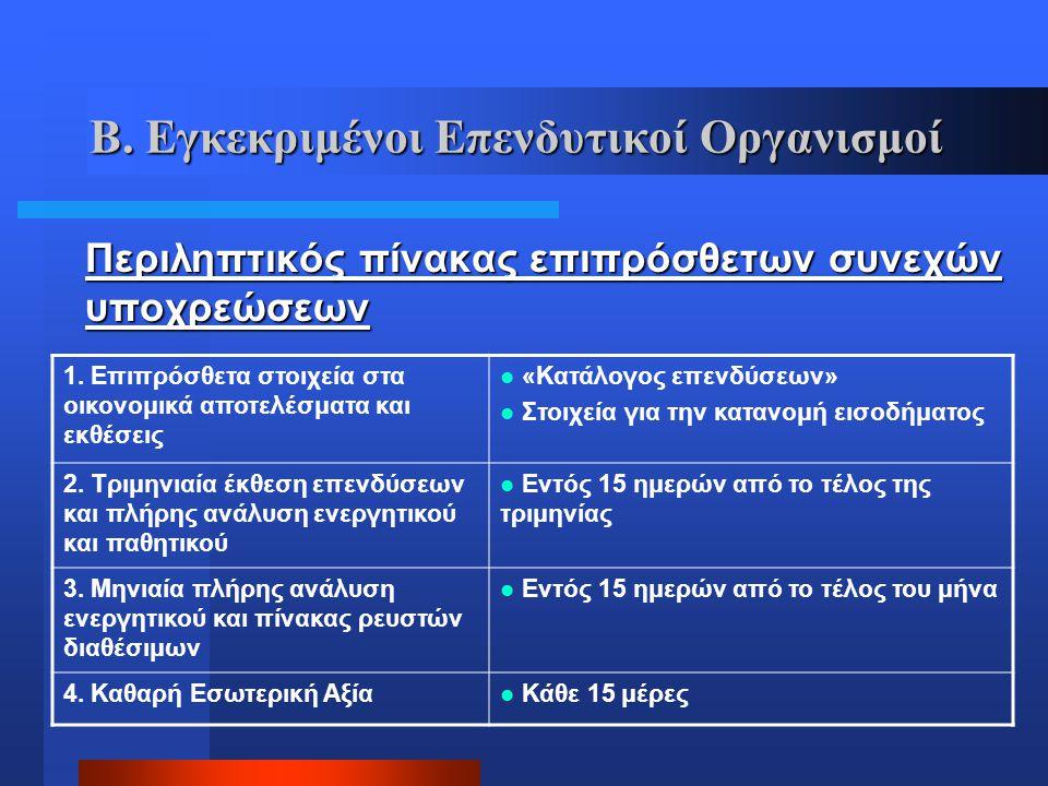 Β. Εγκεκριμένοι Επενδυτικοί Οργανισμοί Περιληπτικός πίνακας επιπρόσθετων συνεχών υποχρεώσεων 1. Επιπρόσθετα στοιχεία στα οικονομικά αποτελέσματα και ε