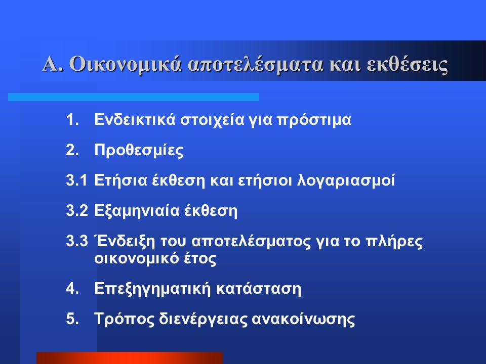 Β.Εγκεκριμένοι Επενδυτικοί Οργανισμοί 1.