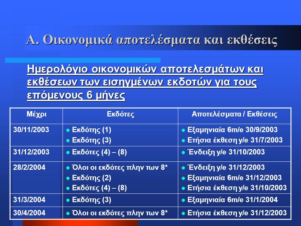 Α. Οικονομικά αποτελέσματα και εκθέσεις Ημερολόγιο οικονομικών αποτελεσμάτων και εκθέσεων των εισηγμένων εκδοτών για τους επόμενους 6 μήνες ΜέχριΕκδότ