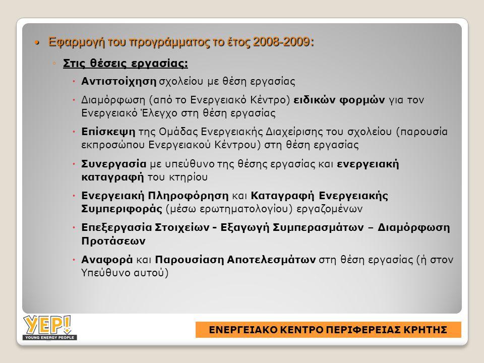  Εφαρμογή του προγράμματος το έτος 2008-2009 : ◦Στις θέσεις εργασίας:  Αντιστοίχηση σχολείου με θέση εργασίας  Διαμόρφωση (από το Ενεργειακό Κέντρο) ειδικών φορμών για τον Ενεργειακό Έλεγχο στη θέση εργασίας  Επίσκεψη της Ομάδας Ενεργειακής Διαχείρισης του σχολείου (παρουσία εκπροσώπου Ενεργειακού Κέντρου) στη θέση εργασίας  Συνεργασία με υπεύθυνο της θέσης εργασίας και ενεργειακή καταγραφή του κτηρίου  Ενεργειακή Πληροφόρηση και Καταγραφή Ενεργειακής Συμπεριφοράς (μέσω ερωτηματολογίου) εργαζομένων  Επεξεργασία Στοιχείων - Εξαγωγή Συμπερασμάτων – Διαμόρφωση Προτάσεων  Αναφορά και Παρουσίαση Αποτελεσμάτων στη θέση εργασίας (ή στον Υπεύθυνο αυτού) ΕΝΕΡΓΕΙΑΚΟ ΚΕΝΤΡΟ ΠΕΡΙΦΕΡΕΙΑΣ ΚΡΗΤΗΣ