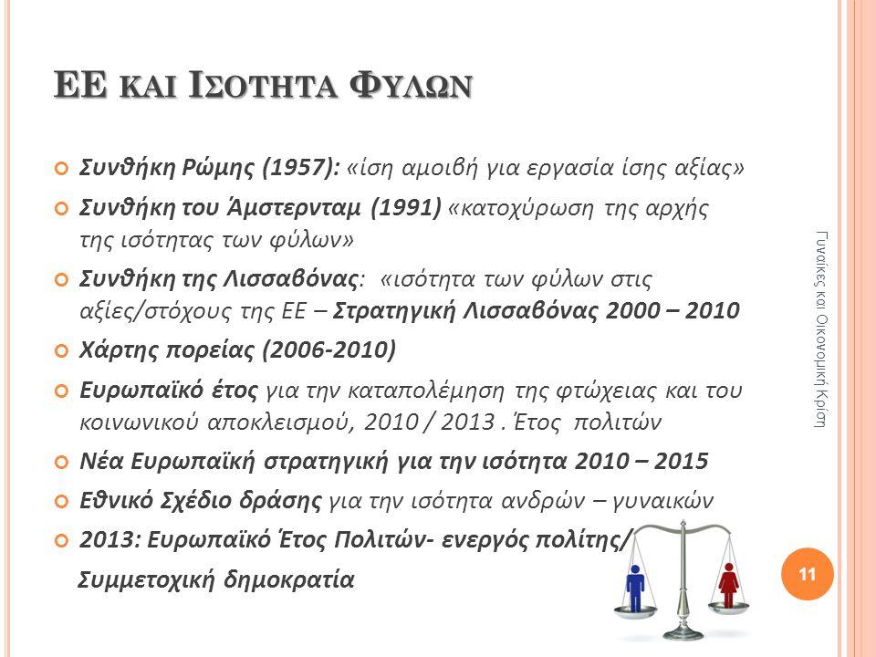 Συνθήκη Ρώμης (1957): «ίση αμοιβή για εργασία ίσης αξίας» Συνθήκη του Άμστερνταμ (1991) «κατοχύρωση της αρχής της ισότητας των φύλων» Συνθήκη της Λισσαβόνας: «ισότητα των φύλων στις αξίες/στόχους της ΕΕ – Στρατηγική Λισσαβόνας 2000 – 2010 Χάρτης πορείας (2006-2010) Ευρωπαϊκό έτος για την καταπολέμηση της φτώχειας και του κοινωνικού αποκλεισμού, 2010 / 2013.