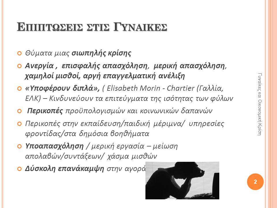 Ε ΠΙΠΤΩΣΕΙΣ ΣΤΙΣ Γ ΥΝΑΙΚΕΣ Θύματα μιας σιωπηλής κρίσης Ανεργία, επισφαλής απασχόληση, μερική απασχόληση, χαμηλοί μισθοί, αργή επαγγελματική ανέλιξη «Υποφέρουν διπλά», ( Elisabeth Morin - Chartier (Γαλλία, ΕΛΚ) – Κινδυνεύουν τα επιτεύγματα της ισότητας των φύλων Περικοπές προϋπολογισμών και κοινωνικών δαπανών Περικοπές στην εκπαίδευση/παιδική μέριμνα/ υπηρεσίες φροντίδας/στα δημόσια βοηθήματα Υποαπασχόληση / μερική εργασία – μείωση απολαβών/συντάξεων/ χάσμα μισθών Δύσκολη επανάκαμψη στην αγορά Γυναίκες και Οικονομική Κρίση 2