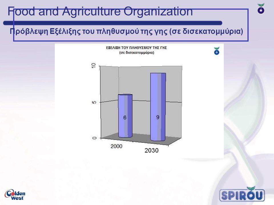 Food and Agriculture Organization Πρόβλεψη Εξέλιξης του πληθυσμού της γης (σε δισεκατομμύρια)