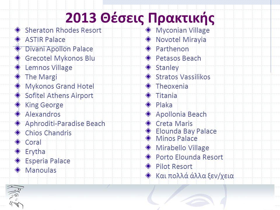 2013 Θέσεις Πρακτικής Sheraton Rhodes Resort ASTIR Palace Divani Apollon Palace Grecotel Mykonos Blu Lemnos Village The Margi Mykonos Grand Hotel Sofi