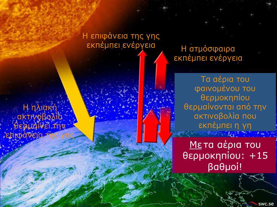 Η επιφάνεια της γης εκπέμπει ενέργεια Η ηλιακή ακτινοβολία θερμαίνει την επιφάνεια της γης Without greenhouse gases: -18 degrees.