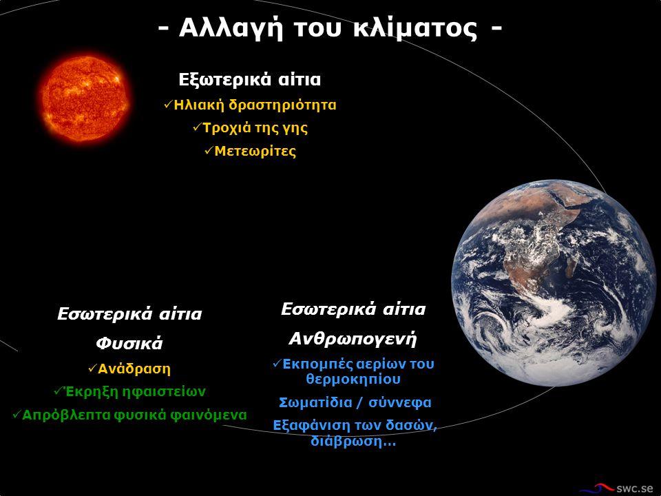 Εξωτερικά αίτια  Ηλιακή δραστηριότητα  Τροχιά της γης  Μετεωρίτες Εσωτερικά αίτια Ανθρωπογενή  Εκπομπές αερίων του θερμοκηπίου Σωματίδια / σύννεφα Εξαφάνιση των δασών, διάβρωση… Εσωτερικά αίτια Φυσικά  Α Ανάδραση  Έ Έκρηξη ηφαιστείων  Α Απρόβλεπτα φυσικά φαινόμενα - Αλλαγή του κλίματος -
