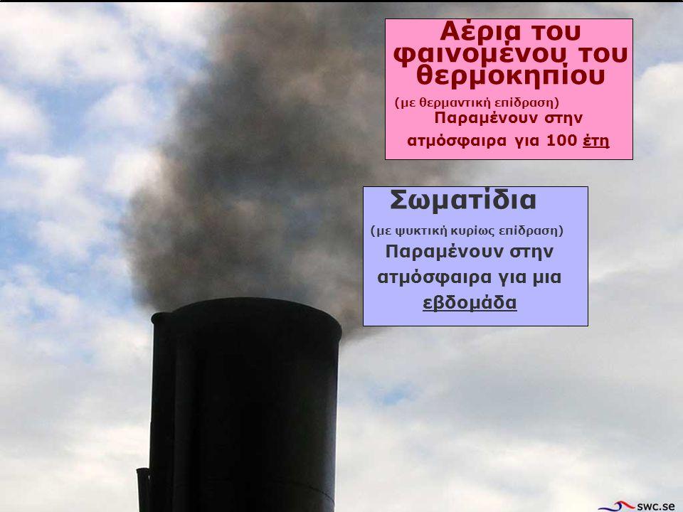 Αέρια του φαινομένου του θερμοκηπίου Σωματίδια Παραμένουν στην ατμόσφαιρα για μια εβδομάδα Παραμένουν στην ατμόσφαιρα για 100 έτη (με ψυκτική κυρίως επίδραση) (με θερμαντική επίδραση)
