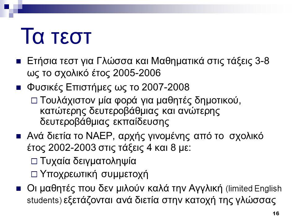 16  Ετήσια τεστ για Γλώσσα και Μαθηματικά στις τάξεις 3-8 ως το σχολικό έτος 2005-2006  Φυσικές Επιστήμες ως το 2007-2008  Τουλάχιστον μία φορά για μαθητές δημοτικού, κατώτερης δευτεροβάθμιας και ανώτερης δευτεροβάθμιας εκπαίδευσης  Ανά διετία το NAEP, αρχής γινομένης από το σχολικό έτος 2002-2003 στις τάξεις 4 και 8 με:  Τυχαία δειγματοληψία  Υποχρεωτική συμμετοχή  Οι μαθητές που δεν μιλούν καλά την Αγγλική (limited English students) εξετάζονται ανά διετία στην κατοχή της γλώσσας Τα τεστ