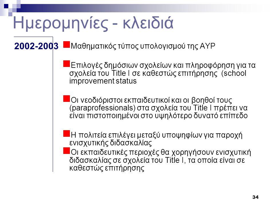 34 Ημερομηνίες - κλειδιά 2002-2003  Μαθηματικός τύπος υπολογισμού της AYP  Επιλογές δημόσιων σχολείων και πληροφόρηση για τα σχολεία του Title I σε καθεστώς επιτήρησης (school improvement status  Οι νεοδιόριστοι εκπαιδευτικοί και οι βοηθοί τους (paraprofessionals) στα σχολεία του Title I πρέπει να είναι πιστοποιημένοι στο υψηλότερο δυνατό επίπεδο  Η πολιτεία επιλέγει μεταξύ υποψηφίων για παροχή ενισχυτικής διδασκαλίας  Οι εκπαιδευτικές περιοχές θα χορηγήσουν ενισχυτική διδασκαλίας σε σχολεία του Title Ι, τα οποία είναι σε καθεστώς επιτήρησης