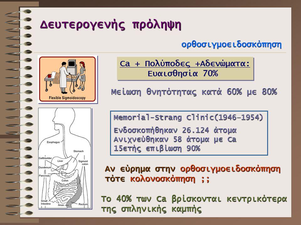 ορθοσιγμοειδοσκόπηση Δευτερογενής πρόληψη Memorial-Strang Clinic(1946–1954) Ενδοσκοπήθηκαν 26.124 άτομα Ανιχνεύθηκαν 58 άτομα με Ca 15ετής επιβίωση 90