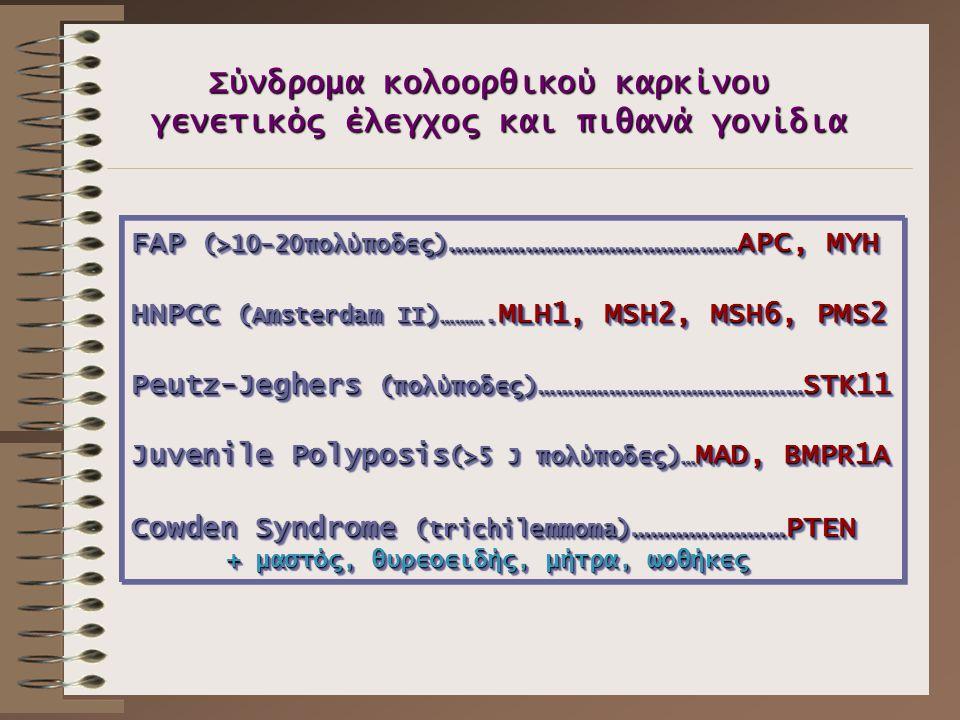Σύνδρομα κολοορθικού καρκίνου γενετικός έλεγχος και πιθανά γονίδια FAP (>10-20πολύποδες) ……………………………………… APC, MYH HNPCC (Amsterdam II)………. MLH1, MSH2,