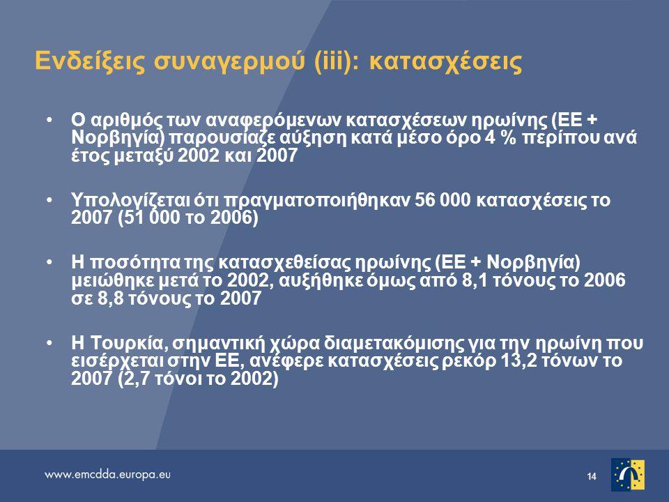 14 Ενδείξεις συναγερμού (iii): κατασχέσεις •Ο αριθμός των αναφερόμενων κατασχέσεων ηρωίνης (ΕΕ + Νορβηγία) παρουσίαζε αύξηση κατά μέσο όρο 4 % περίπου