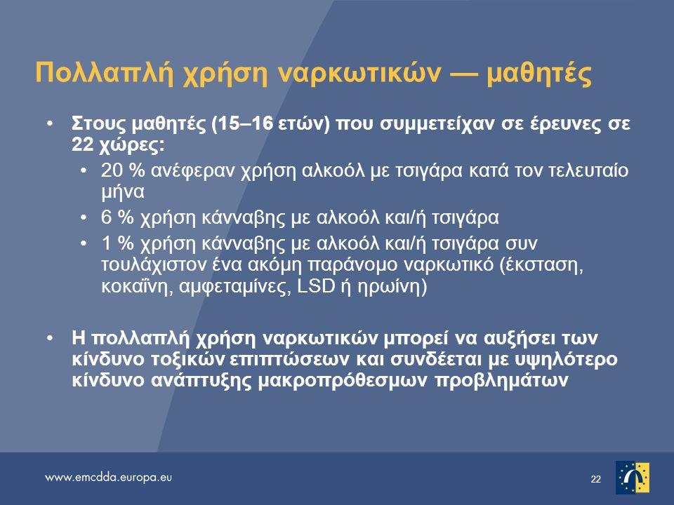 22 Πολλαπλή χρήση ναρκωτικών — μαθητές •Στους μαθητές (15–16 ετών) που συμμετείχαν σε έρευνες σε 22 χώρες: •20 % ανέφεραν χρήση αλκοόλ με τσιγάρα κατά
