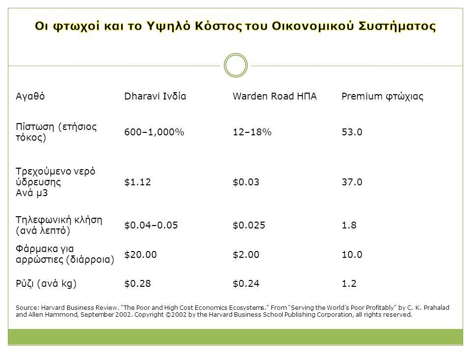 Μέγεθος αγοράς 13.500.000 Ευρώ  1.500.000 ΤΡΟΦΗ Ανθρώπους • 9.000.000 Τροφή για τα ζώα • 1.500.000 α' ύλη για εκχυλίσματα • 1.500.000 α' ύλη για δενδρύλλια Τάσεις Ανοδικές : fresh cuts (κομμένη σαλάτα) φρέσκα- νόστιμα – γρήγορα – βιολογικά ΒΙΟΛΟΓΙΚΕΣ ΖΩΟΤΡΟΦΕΣ