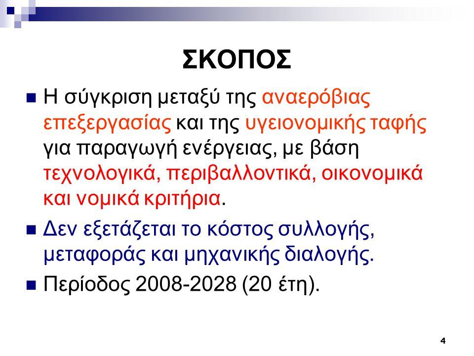5 ΑΝΑΛΥΣΗ ΤΡΙΩΝ ΣΕΝΑΡΙΩΝ  200.000 tons ΑΣΑ/y (Περιφέρεια Ανατολικής Μακεδονίας και Θράκης).