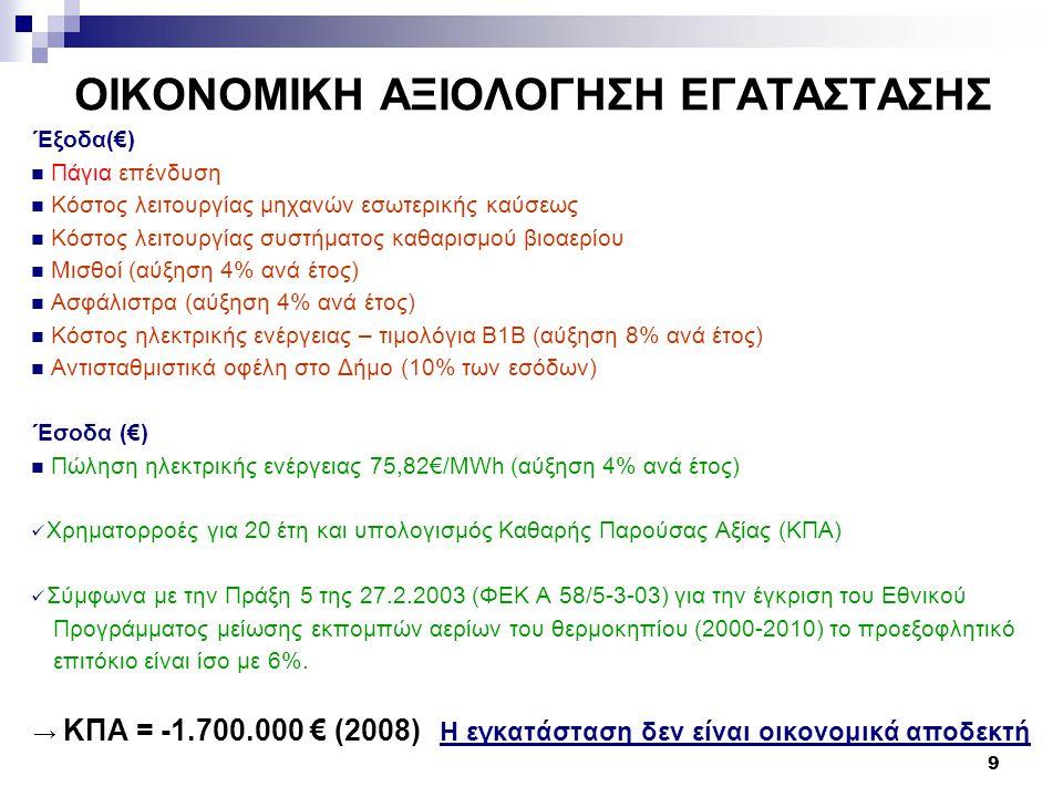 10 ΣΥΓΚΕΝΤΡΩΤΙΚΑ ΟΙΚΟΝΟΜΙΚΑ ΚΑΙ ΠΕΡΙΒΑΛΛΟΝΤΙΚΑ ΣΤΟΙΧΕΙΑ (ΑΝΑΕΡΟΒΙΑ ΕΠΕΞΕΡΓΑΣΙΑ)  Η ΚΠΑ των εγκαταστάσεων με αρχική ποσότητα 500000 tn/y και 1000000 tn/y είναι θετική (οικονομικά αποδεκτές).
