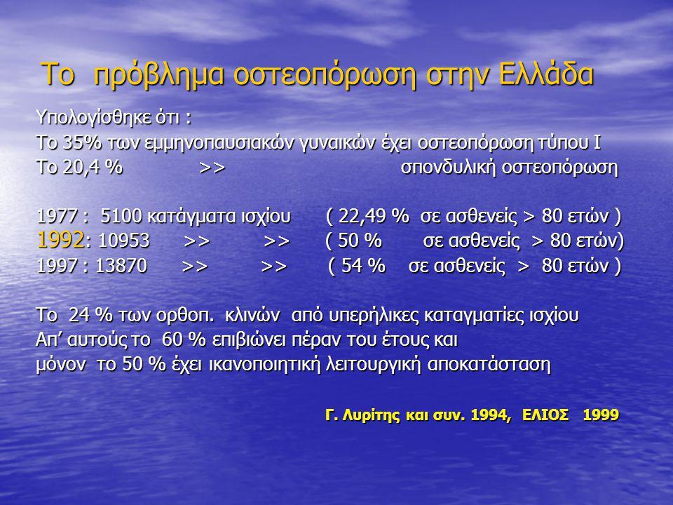 Το πρόβλημα οστεοπόρωση στην Ελλάδα Υπολογίσθηκε ότι : Το 35% των εμμηνοπαυσιακών γυναικών έχει οστεοπόρωση τύπου Ι Το 20,4 % >> σπονδυλική οστεοπόρωσ