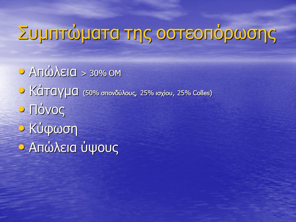 Συμπτώματα της οστεοπόρωσης • Απώλεια > 30% ΟΜ • Κάταγμα (50% σπονδύλους, 25% ισχίου, 25% Colles) • Πόνος • Κύφωση • Απώλεια ύψους